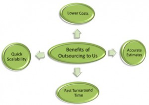 Outsourcing Estimating Benefits